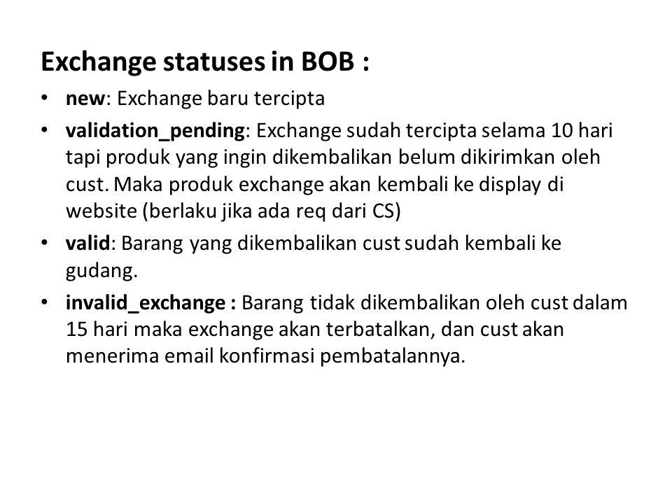 Exchange statuses in BOB : new: Exchange baru tercipta validation_pending: Exchange sudah tercipta selama 10 hari tapi produk yang ingin dikembalikan belum dikirimkan oleh cust.