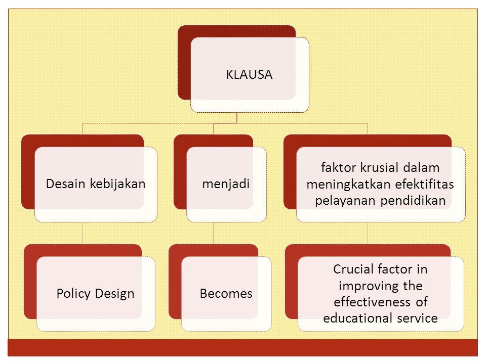 KLAUSADesain kebijakanPolicy DesignmenjadiBecomes faktor krusial dalam meningkatkan efektifitas pelayanan pendidikan Crucial factor in improving the e