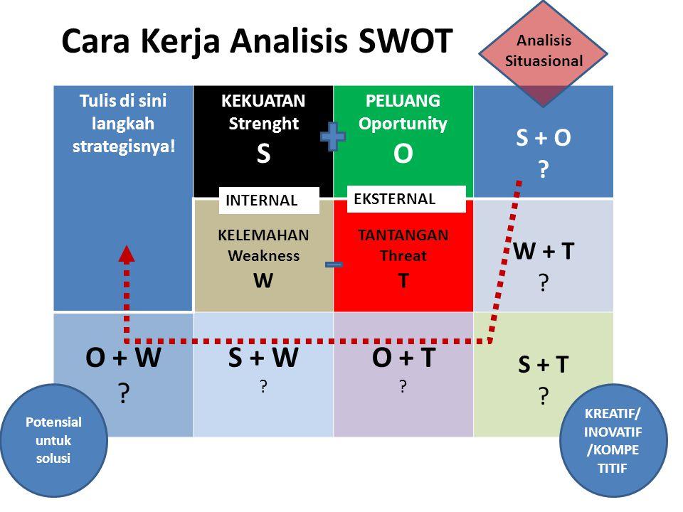 Cara Kerja Analisis SWOT Tulis di sini langkah strategisnya.