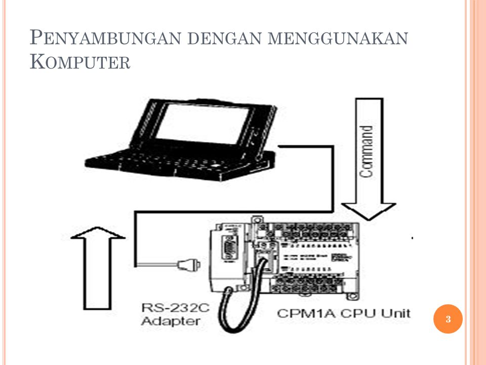 P ENYAMBUNGAN DENGAN MENGGUNAKAN K OMPUTER 3