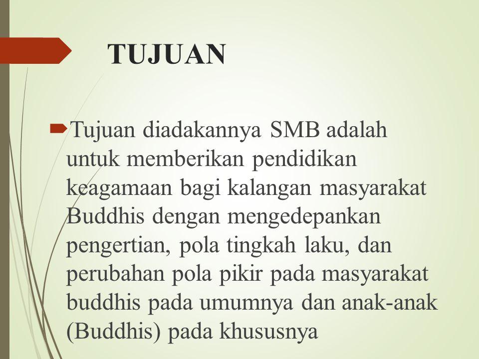 TUJUAN  Tujuan diadakannya SMB adalah untuk memberikan pendidikan keagamaan bagi kalangan masyarakat Buddhis dengan mengedepankan pengertian, pola tingkah laku, dan perubahan pola pikir pada masyarakat buddhis pada umumnya dan anak-anak (Buddhis) pada khususnya
