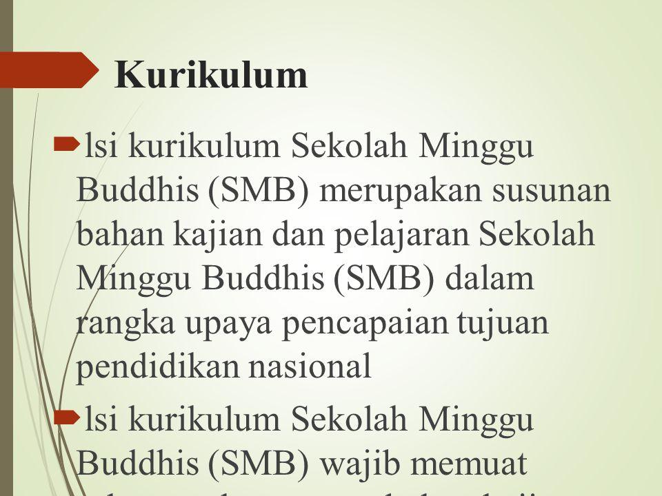 Kurikulum  lsi kurikulum Sekolah Minggu Buddhis (SMB) merupakan susunan bahan kajian dan pelajaran Sekolah Minggu Buddhis (SMB) dalam rangka upaya pe