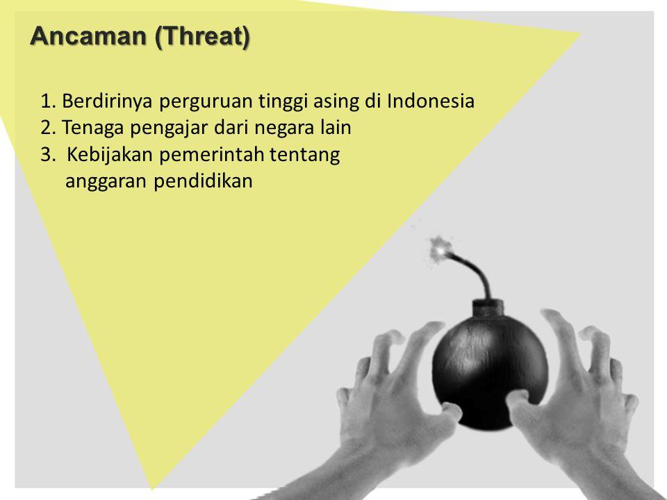 Ancaman (Threat) 1. Berdirinya perguruan tinggi asing di Indonesia 2. Tenaga pengajar dari negara lain 3. Kebijakan pemerintah tentang anggaran pendid