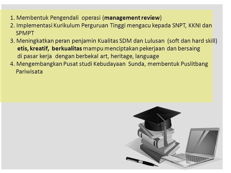 1. Membentuk Pengendali operasi (management review) 2. Implementasi Kurikulum Perguruan Tinggi mengacu kepada SNPT, KKNI dan SPMPT 3. Meningkatkan per