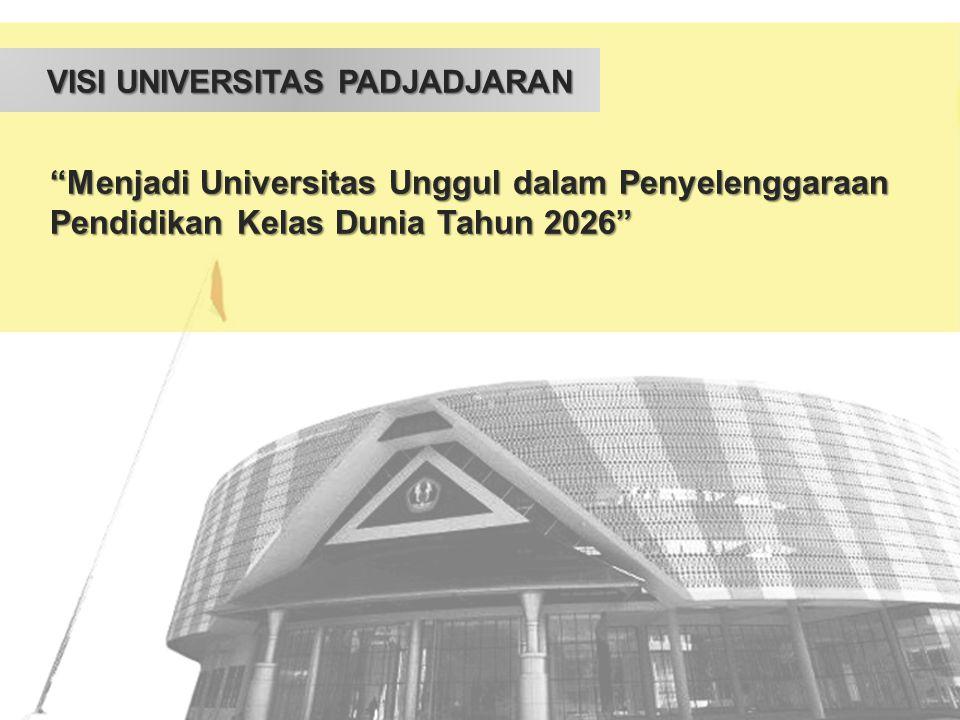 """""""Menjadi Universitas Unggul dalam Penyelenggaraan Pendidikan Kelas Dunia Tahun 2026"""" VISI UNIVERSITAS PADJADJARAN"""