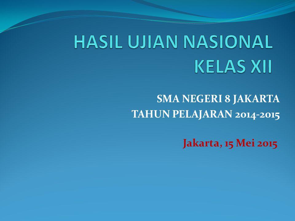 SMA NEGERI 8 JAKARTA TAHUN PELAJARAN 2014-2015 Jakarta, 15 Mei 2015
