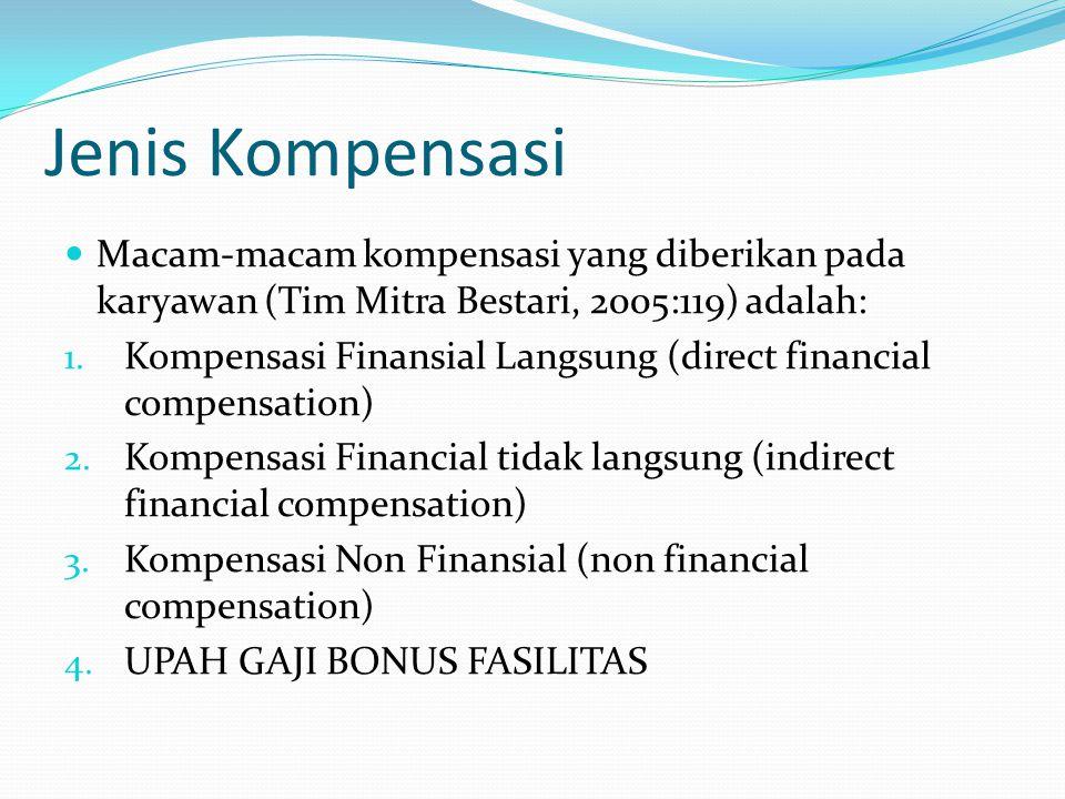 Jenis Kompensasi Macam-macam kompensasi yang diberikan pada karyawan (Tim Mitra Bestari, 2005:119) adalah: 1. Kompensasi Finansial Langsung (direct fi