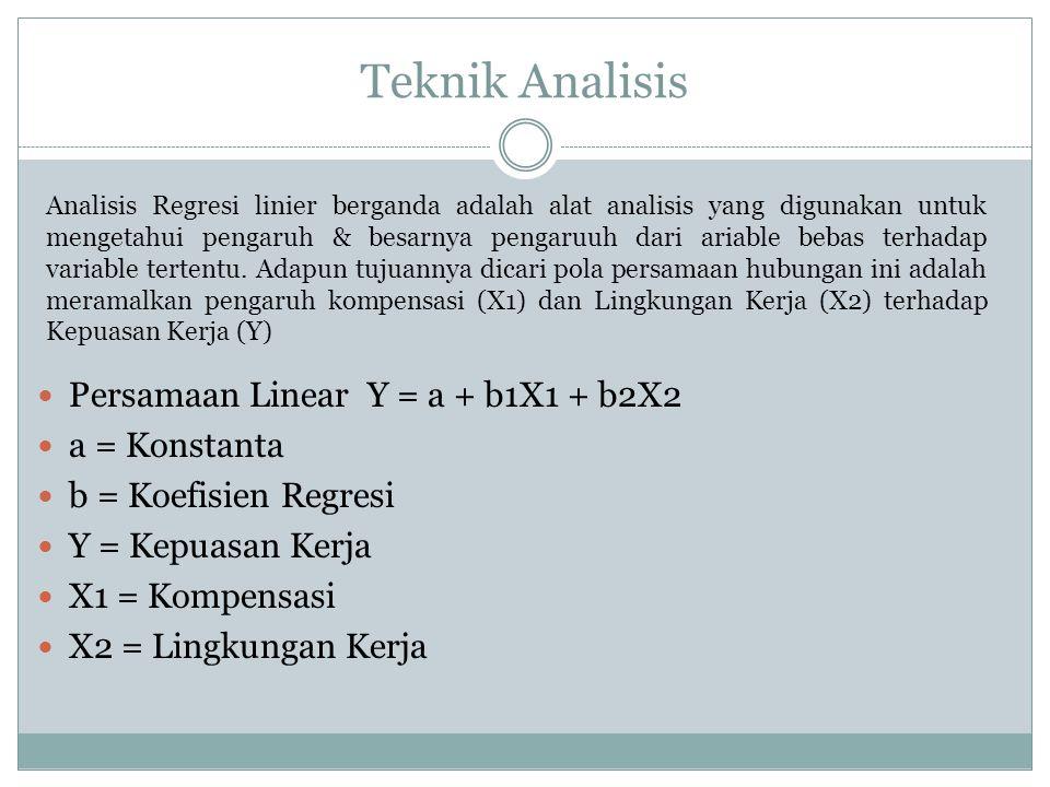 Teknik Analisis Persamaan Linear Y = a + b1X1 + b2X2 a = Konstanta b = Koefisien Regresi Y = Kepuasan Kerja X1 = Kompensasi X2 = Lingkungan Kerja Anal