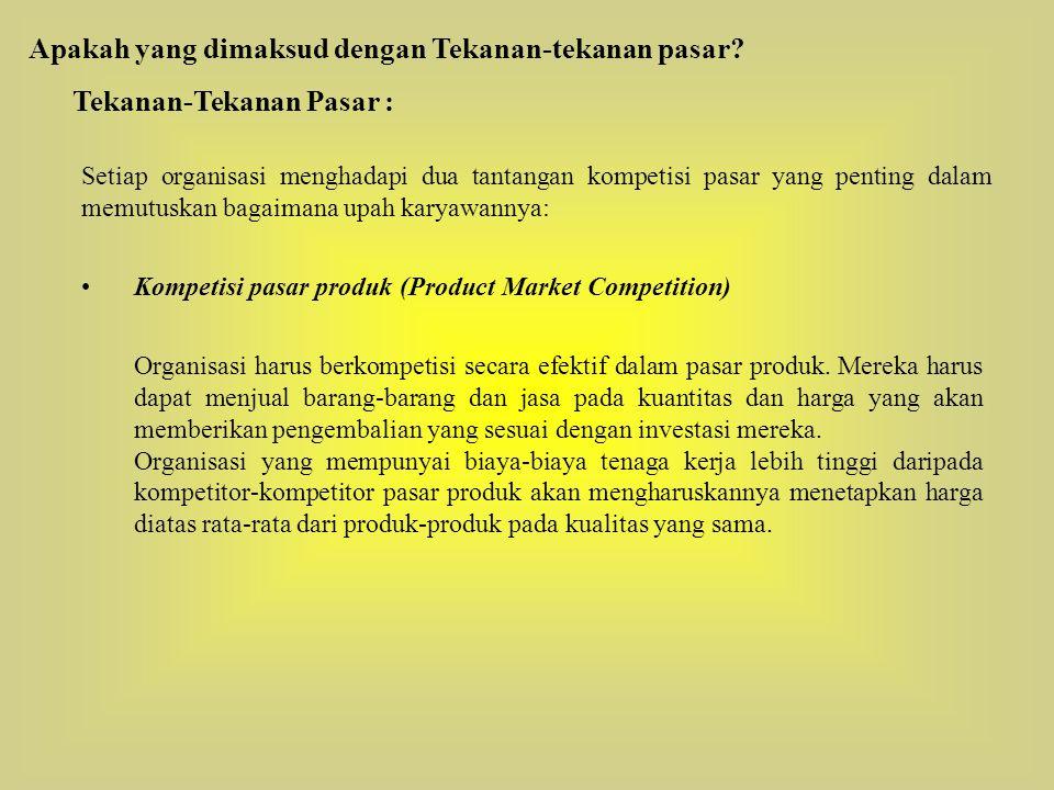 Tekanan-Tekanan Pasar : Setiap organisasi menghadapi dua tantangan kompetisi pasar yang penting dalam memutuskan bagaimana upah karyawannya: Kompetisi pasar produk (Product Market Competition) Organisasi harus berkompetisi secara efektif dalam pasar produk.