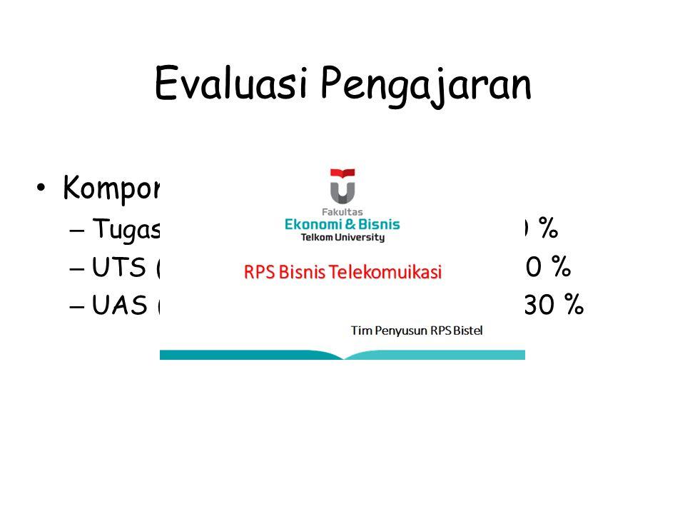 Evaluasi Pengajaran Komponen bobot Penilaian – Tugas & Kuis  40 % – UTS (Ujian Tengah Semester)  30 % – UAS (Ujian Akhir Semester )  30 %