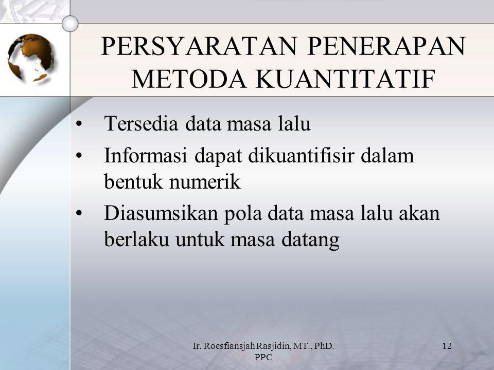 Ir.Roesfiansjah Rasjidin, MT., PhD.