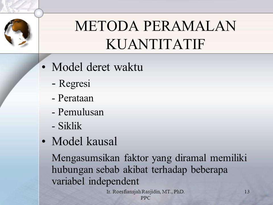 Ir. Roesfiansjah Rasjidin, MT., PhD. PPC 13 METODA PERAMALAN KUANTITATIF Model deret waktu - Regresi - Perataan - Pemulusan - Siklik Model kausal Meng