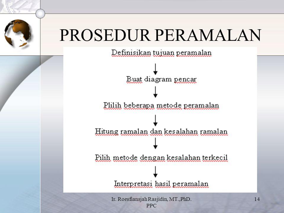 Ir. Roesfiansjah Rasjidin, MT.,PhD. PPC 14 PROSEDUR PERAMALAN