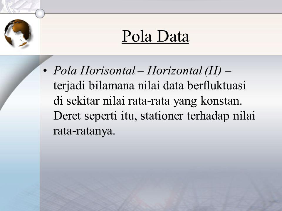 Pola Data Pola Horisontal – Horizontal (H) – terjadi bilamana nilai data berfluktuasi di sekitar nilai rata-rata yang konstan.