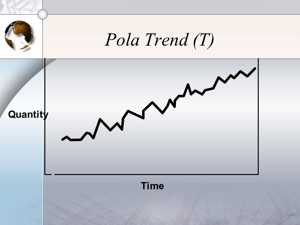 Pola Trend (T) Time Quantity