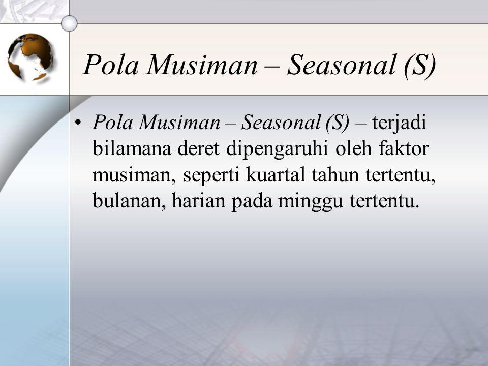 Pola Musiman – Seasonal (S) Pola Musiman – Seasonal (S) – terjadi bilamana deret dipengaruhi oleh faktor musiman, seperti kuartal tahun tertentu, bula