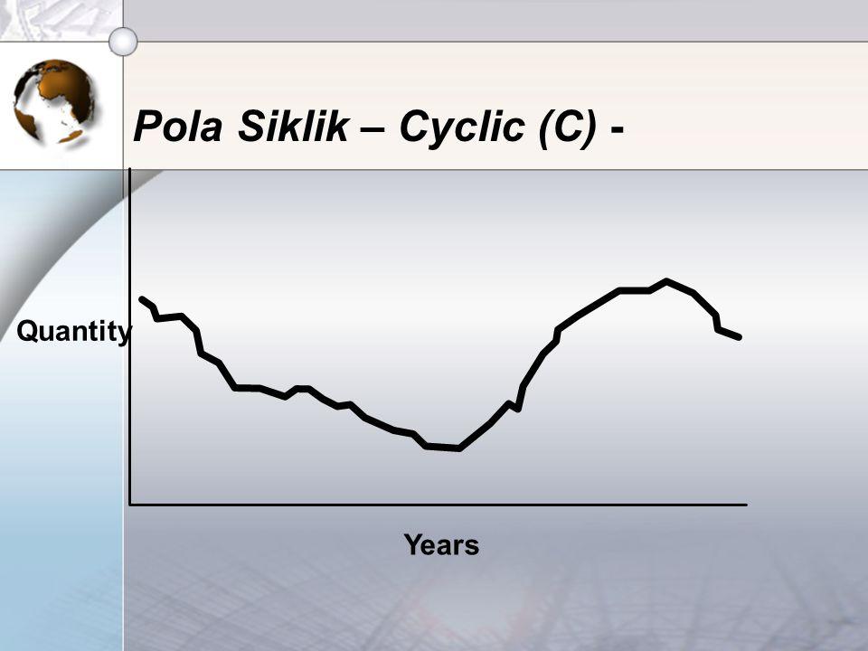 Quantity Years Pola Siklik – Cyclic (C) -