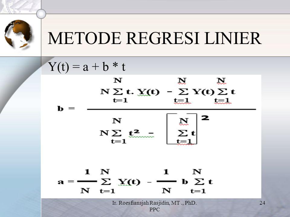 Ir. Roesfiansjah Rasjidin, MT., PhD. PPC 24 METODE REGRESI LINIER Y(t) = a + b * t