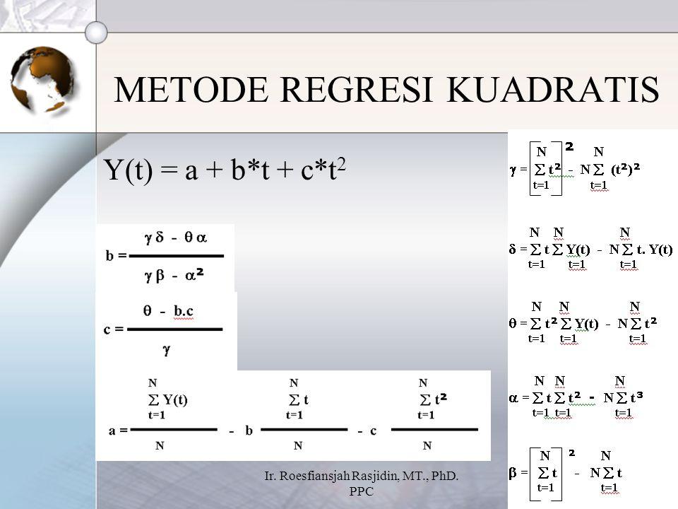 Ir. Roesfiansjah Rasjidin, MT., PhD. PPC 25 METODE REGRESI KUADRATIS Y(t) = a + b*t + c*t 2