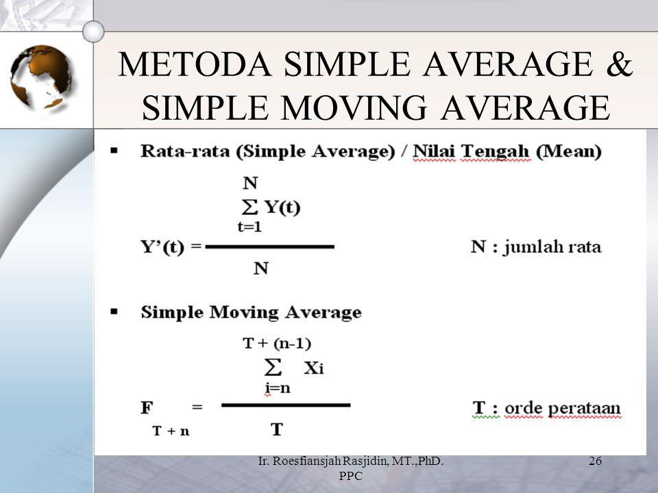 Ir. Roesfiansjah Rasjidin, MT.,PhD. PPC 26 METODA SIMPLE AVERAGE & SIMPLE MOVING AVERAGE