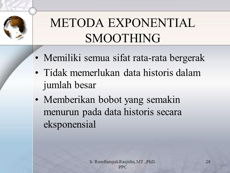 Ir. Roesfiansjah Rasjidin, MT.,PhD. PPC 28 METODA EXPONENTIAL SMOOTHING Memiliki semua sifat rata-rata bergerak Tidak memerlukan data historis dalam j