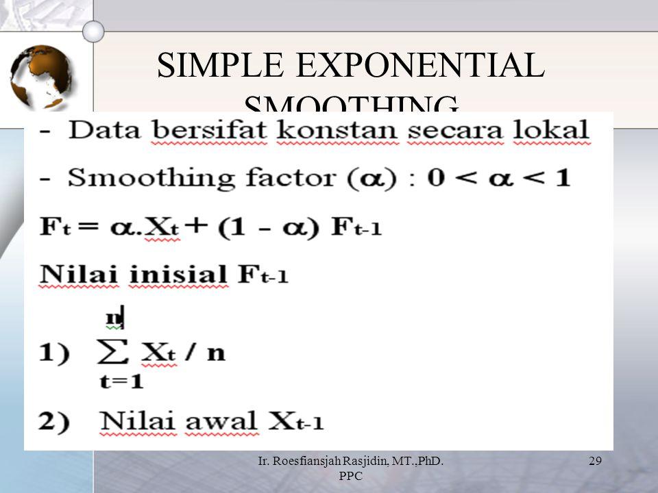 Ir. Roesfiansjah Rasjidin, MT.,PhD. PPC 29 SIMPLE EXPONENTIAL SMOOTHING