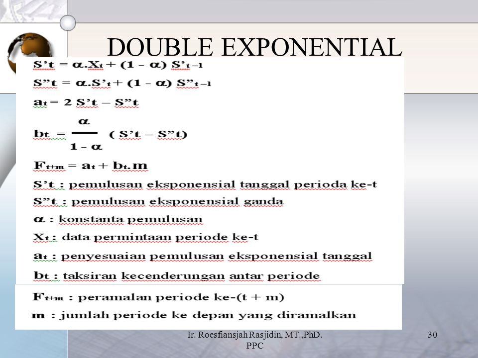 Ir. Roesfiansjah Rasjidin, MT.,PhD. PPC 30 DOUBLE EXPONENTIAL SMOOTHING