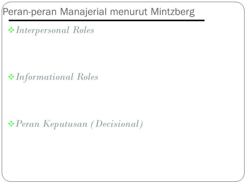 Peran-peran Manajerial menurut Mintzberg 13  Interpersonal Roles 1. Figurehead (kepala) 2. Leader (pemimpin) 3. Liaison (penghubung)  Informational