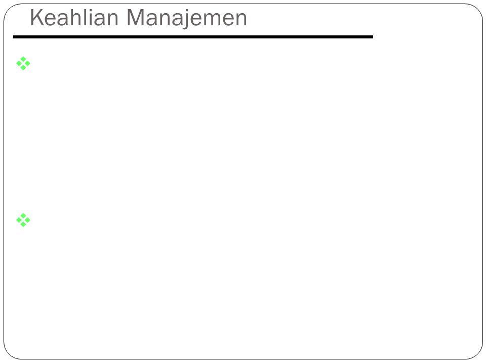 Keahlian Manajemen 17  Keahlian Komunikasi Komunikasi tertulis : laporan surat, memo, electronic mail, dan terbitan berkala. Komunikasi lisan : terja