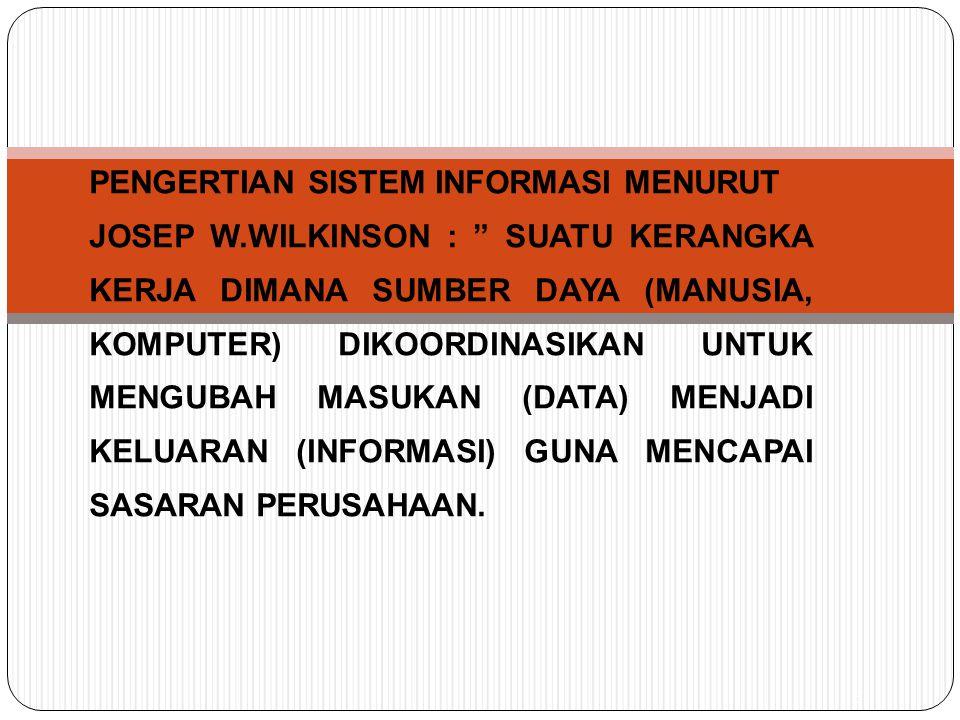 4 Proses (Model) Dasar data Input (Data) Data ditangkap Hasil Tindakan Output (informasi) Penerimaan Keputusan Tindakan Siklus Informasi