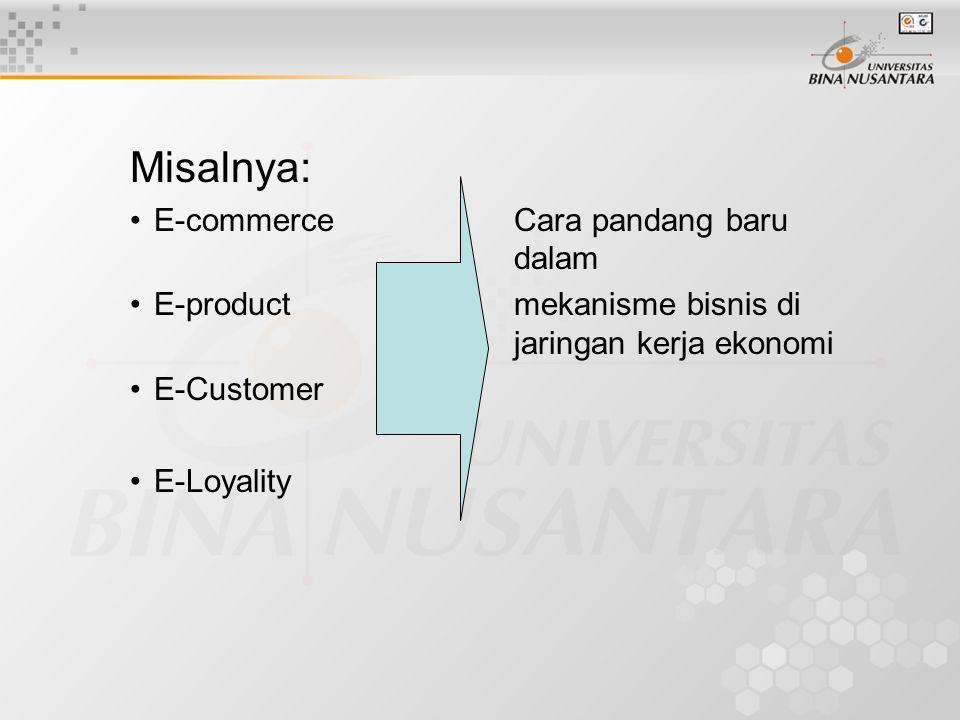 E-commerceCara pandang baru dalam E-productmekanisme bisnis di jaringan kerja ekonomi E-Customer E-Loyality