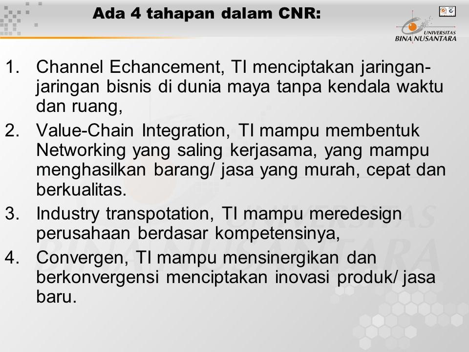 Ada 4 tahapan dalam CNR: 1.Channel Echancement, TI menciptakan jaringan- jaringan bisnis di dunia maya tanpa kendala waktu dan ruang, 2.Value-Chain Integration, TI mampu membentuk Networking yang saling kerjasama, yang mampu menghasilkan barang/ jasa yang murah, cepat dan berkualitas.