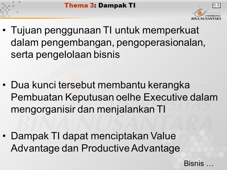 Thema 3: Dampak TI Tujuan penggunaan TI untuk memperkuat dalam pengembangan, pengoperasionalan, serta pengelolaan bisnis Dua kunci tersebut membantu kerangka Pembuatan Keputusan oelhe Executive dalam mengorganisir dan menjalankan TI Dampak TI dapat menciptakan Value Advantage dan Productive Advantage Bisnis …