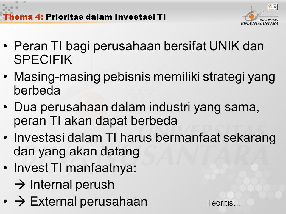 Thema 4: Prioritas dalam Investasi TI Peran TI bagi perusahaan bersifat UNIK dan SPECIFIK Masing-masing pebisnis memiliki strategi yang berbeda Dua perusahaan dalam industri yang sama, peran TI akan dapat berbeda Investasi dalam TI harus bermanfaat sekarang dan yang akan datang Invest TI manfaatnya:  Internal perush  External perusahaan Teoritis…