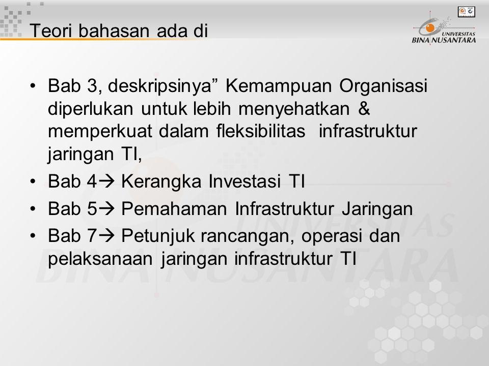 Teori bahasan ada di Bab 3, deskripsinya Kemampuan Organisasi diperlukan untuk lebih menyehatkan & memperkuat dalam fleksibilitas infrastruktur jaringan TI, Bab 4  Kerangka Investasi TI Bab 5  Pemahaman Infrastruktur Jaringan Bab 7  Petunjuk rancangan, operasi dan pelaksanaan jaringan infrastruktur TI
