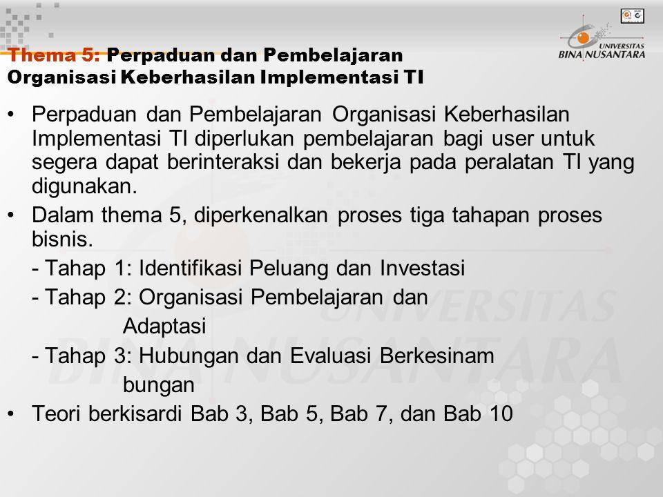 Thema 5: Perpaduan dan Pembelajaran Organisasi Keberhasilan Implementasi TI Perpaduan dan Pembelajaran Organisasi Keberhasilan Implementasi TI diperlukan pembelajaran bagi user untuk segera dapat berinteraksi dan bekerja pada peralatan TI yang digunakan.