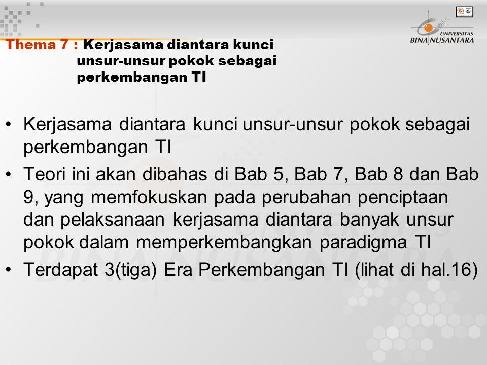 Thema 7 : Kerjasama diantara kunci unsur-unsur pokok sebagai perkembangan TI Kerjasama diantara kunci unsur-unsur pokok sebagai perkembangan TI Teori ini akan dibahas di Bab 5, Bab 7, Bab 8 dan Bab 9, yang memfokuskan pada perubahan penciptaan dan pelaksanaan kerjasama diantara banyak unsur pokok dalam memperkembangkan paradigma TI Terdapat 3(tiga) Era Perkembangan TI (lihat di hal.16)