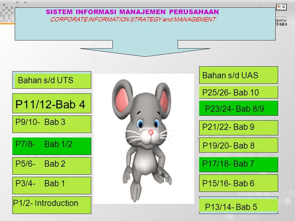 SISTEM INFORMASI MANAJEMEN PERUSAHAAN CORPORATE INFORMATION STRATEGY and MANAGEMENT P11/12-Bab 4 P9/10- Bab 3 Bahan s/d UTS P7/8- Bab 1/2 P5/6- Bab 2 P3/4- Bab 1 P1/2- Introduction Bahan s/d UAS P19/20- Bab 8 P15/16- Bab 6 P21/22- Bab 9 P23/24- Bab 8/9 P25/26- Bab 10 P17/18- Bab 7 P13/14- Bab 5