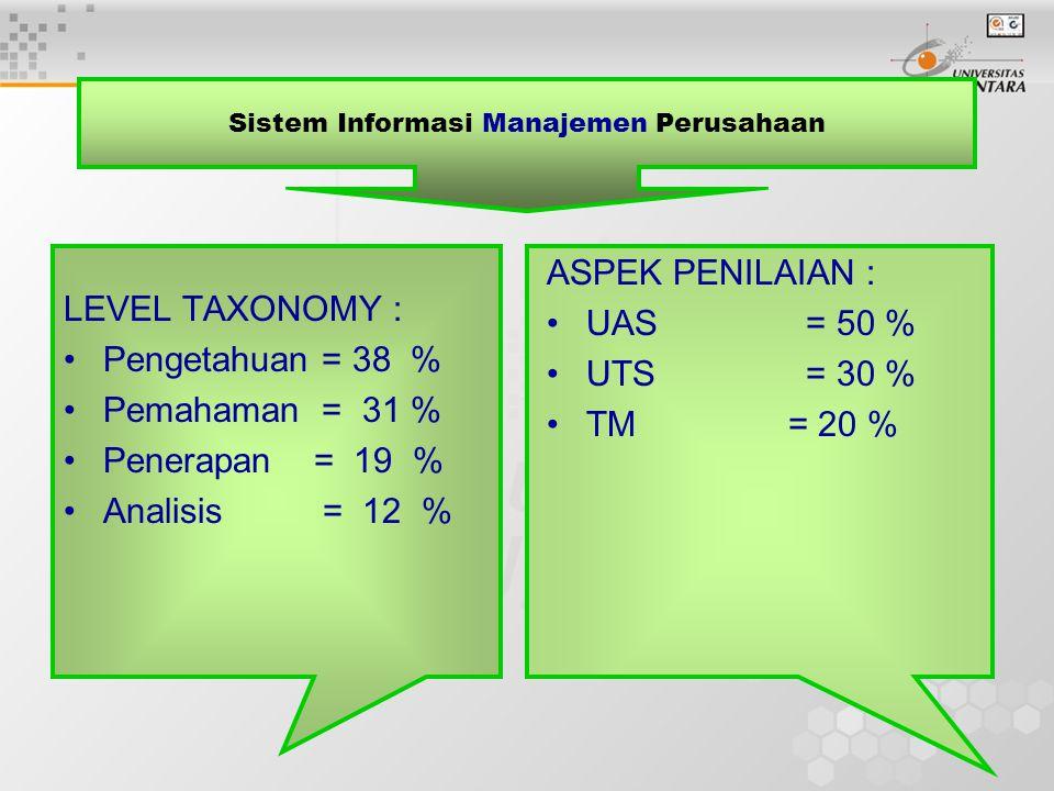 Sistem Informasi Manajemen Perusahaan LEVEL TAXONOMY : Pengetahuan = 38 % Pemahaman = 31 % Penerapan = 19 % Analisis = 12 % ASPEK PENILAIAN : UAS = 50 % UTS = 30 % TM = 20 %