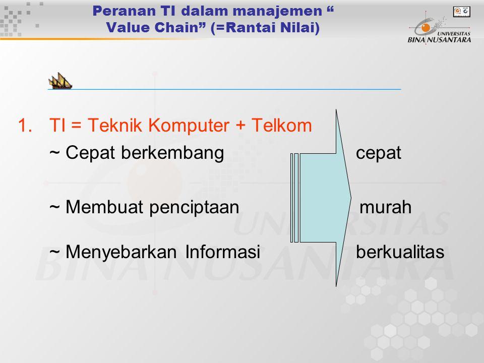 "Introduction: Peranan TI dalam manajemen "" Value Chain"" (=Rantai Nilai) 1.TI = Teknik Komputer + Telkom ~ Cepat berkembangcepat ~ Membuat penciptaan m"