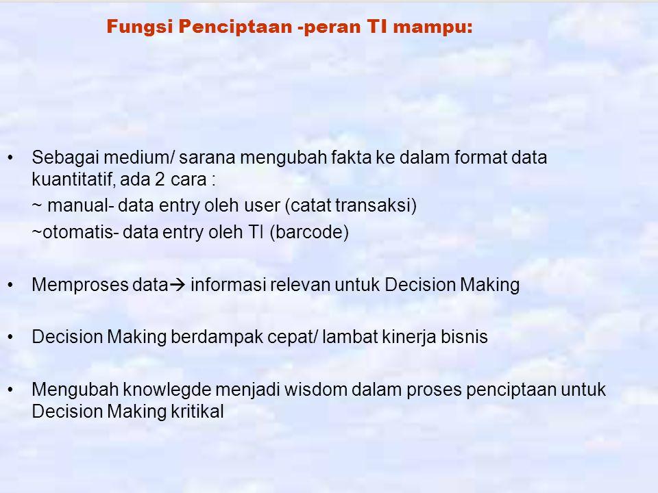 Fungsi Penciptaan -peran TI mampu: Sebagai medium/ sarana mengubah fakta ke dalam format data kuantitatif, ada 2 cara : ~ manual- data entry oleh user