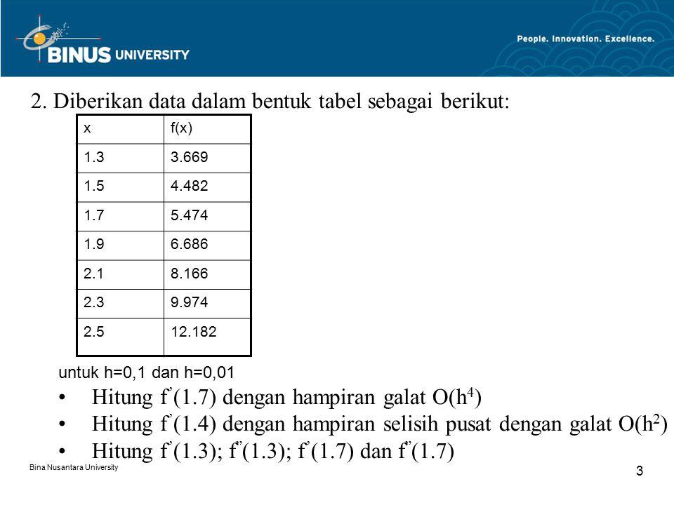 Bina Nusantara University 3 2.