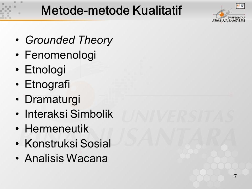 7 Metode-metode Kualitatif Grounded Theory Fenomenologi Etnologi Etnografi Dramaturgi Interaksi Simbolik Hermeneutik Konstruksi Sosial Analisis Wacana