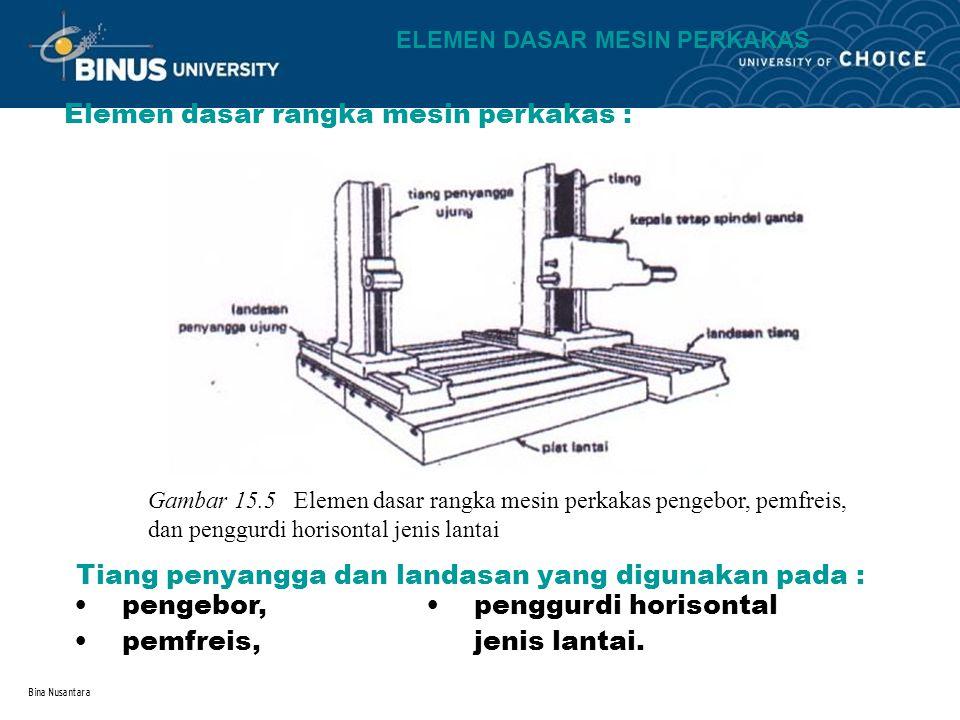 Bina Nusantara Elemen dasar rangka mesin perkakas : pengebor, pemfreis, penggurdi horisontal jenis lantai. Gambar 15.5 Elemen dasar rangka mesin perka