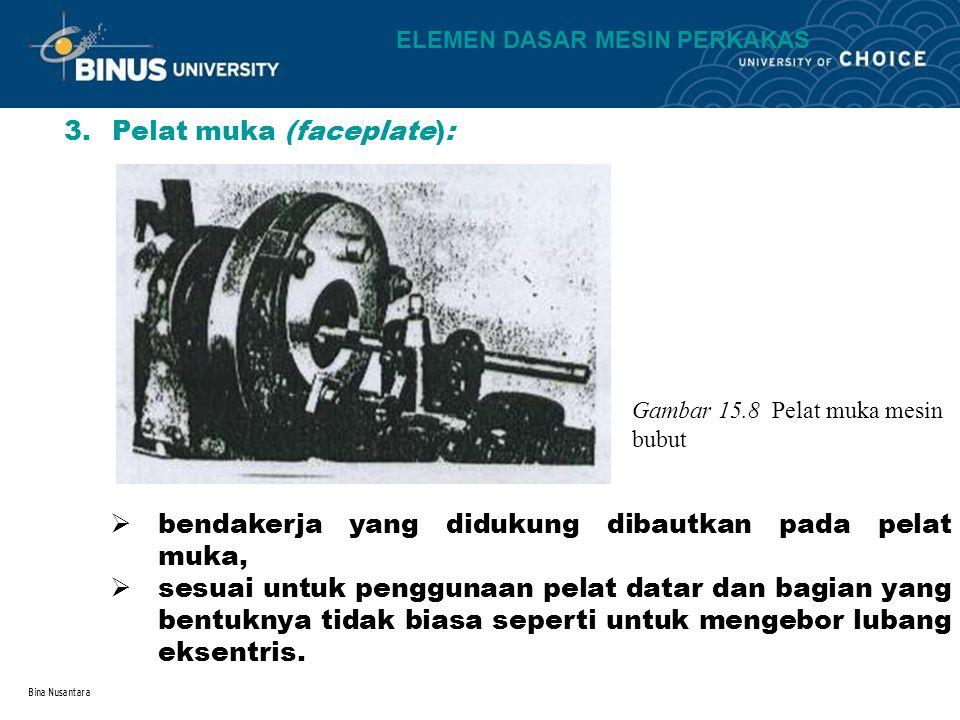 Bina Nusantara 3.Pelat muka (faceplate): Gambar 15.8 Pelat muka mesin bubut  bendakerja yang didukung dibautkan pada pelat muka,  sesuai untuk pengg