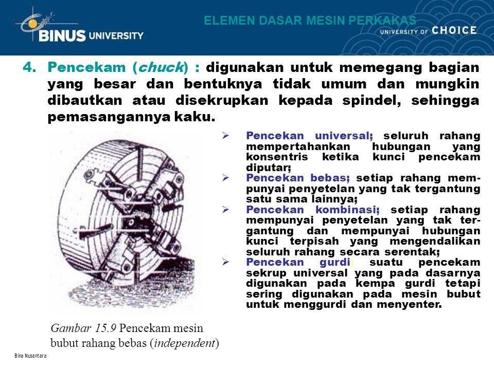 Bina Nusantara 4.Pencekam (chuck) : digunakan untuk memegang bagian yang besar dan bentuknya tidak umum dan mungkin dibautkan atau disekrupkan kepada