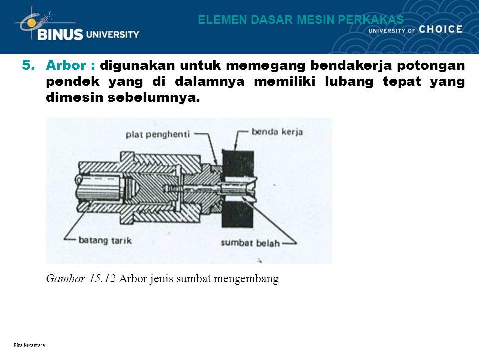 Bina Nusantara 5.Arbor : digunakan untuk memegang bendakerja potongan pendek yang di dalamnya memiliki lubang tepat yang dimesin sebelumnya. Gambar 15