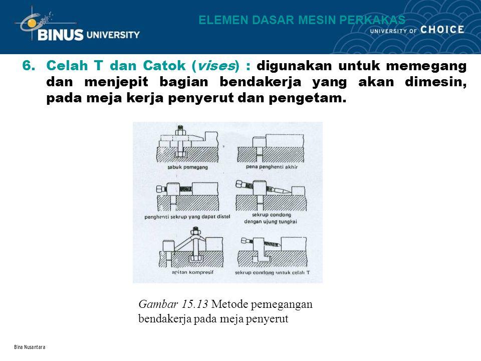 Bina Nusantara 6.Celah T dan Catok (vises) : digunakan untuk memegang dan menjepit bagian bendakerja yang akan dimesin, pada meja kerja penyerut dan p