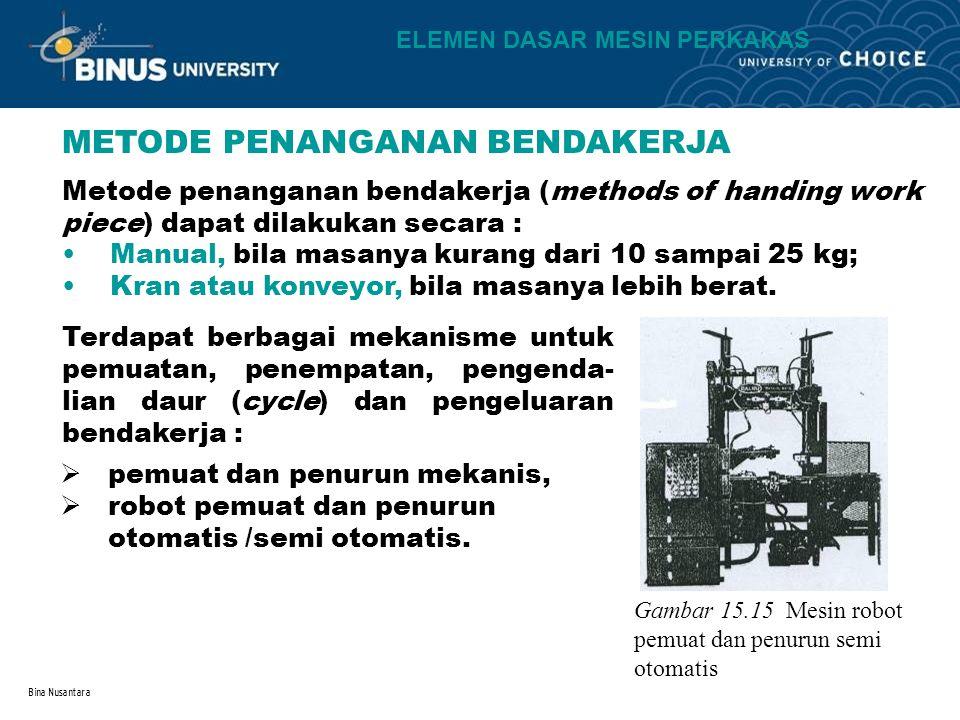 Bina Nusantara METODE PENANGANAN BENDAKERJA Manual, bila masanya kurang dari 10 sampai 25 kg; Kran atau konveyor, bila masanya lebih berat. Metode pen