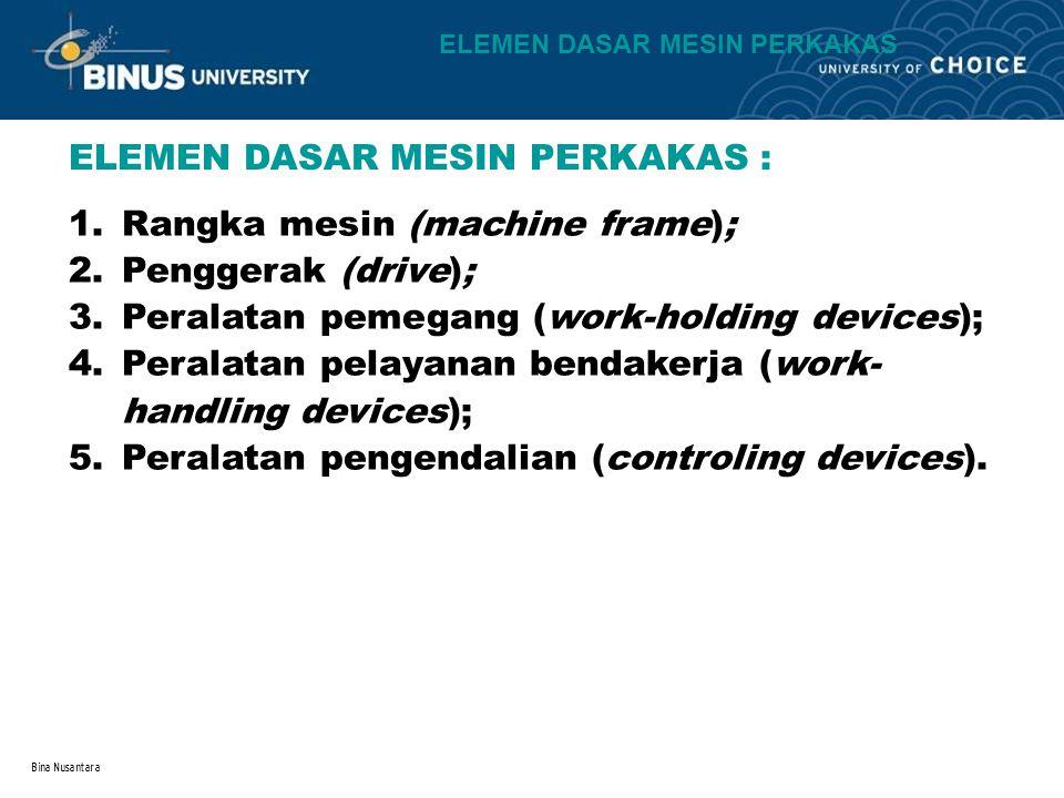 Bina Nusantara ELEMEN DASAR MESIN PERKAKAS : 1.Rangka mesin (machine frame); 2.Penggerak (drive); 3.Peralatan pemegang (work-holding devices); 4.Peral